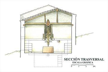 Cesión en depósito a la Fundación Juanelo Turriano